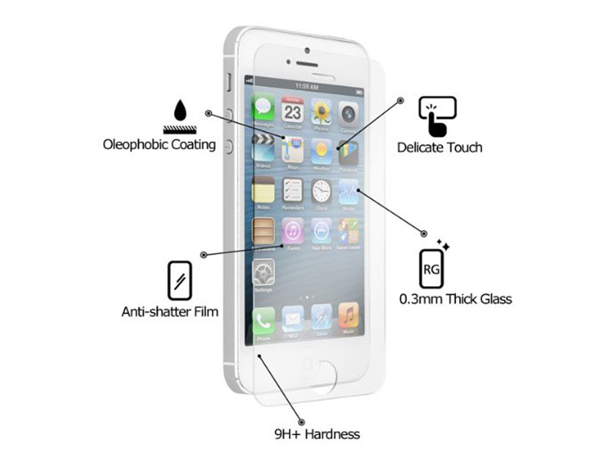 iPhone SE/5S/5C Screenprotector - Tempered Glass