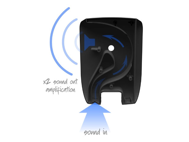 Kensington SoundWave Autohouder voor iPhone